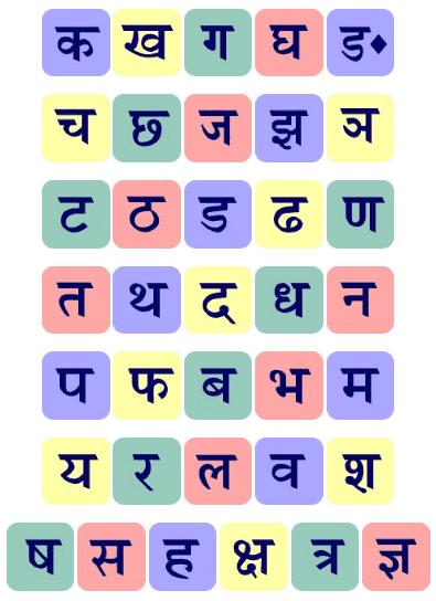 Hindi 52 Alphabets (हिंदी वर्णमाला 52 अक्षर)