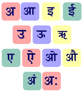 Hindi Varnamala 52 Alphabets